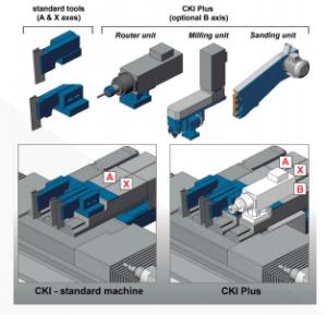 Автоматический токарный станок CKI 1500