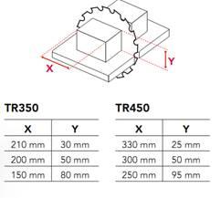 Торцовочный станок TR350, TR450, TR500